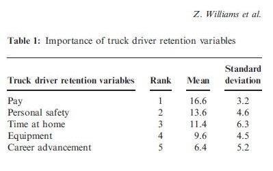 Truckdriver Retention